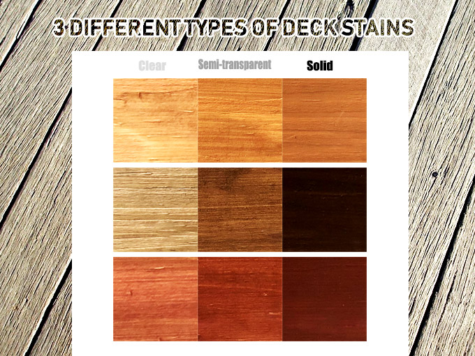 Best Deck Stains 2019 Guides Reviews On Top Exterior Wood Stains