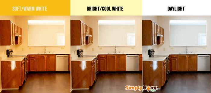 Color temperature comparison